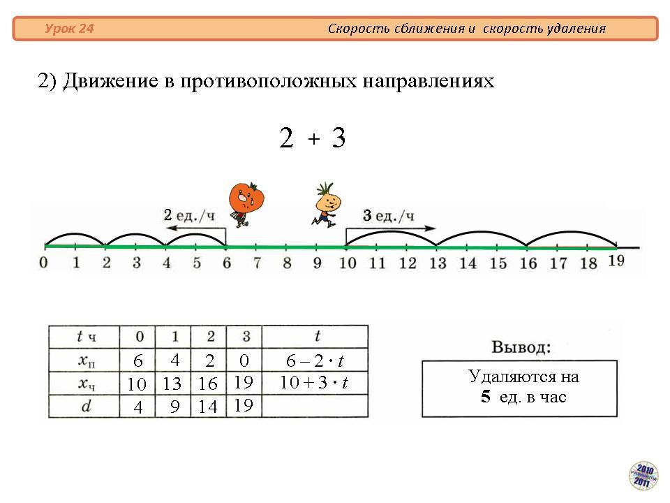 Решение задач на скорости сближения формулы для решение задач по статистики